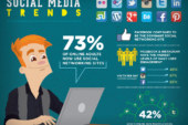 How to Keep Up With the Social Media Trends? Know It Better!