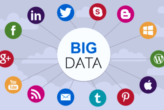 Digital marketing made easy with Big Data and social media union
