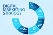 How can digital marketing strategies revive your lost business?